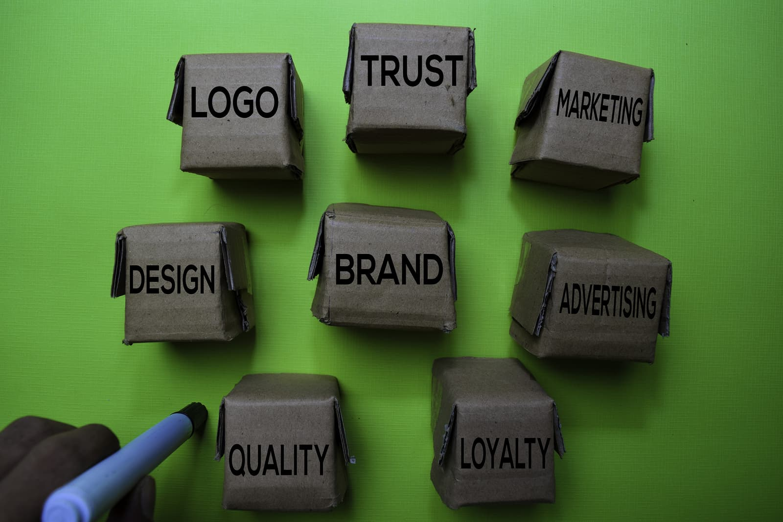 Custom Logo Printing - Your Logo Matters and You Should Be Showing It Off